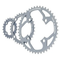 Chainring Installation